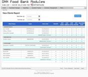 Food Bank Client Reports. Food Bank Management Software.